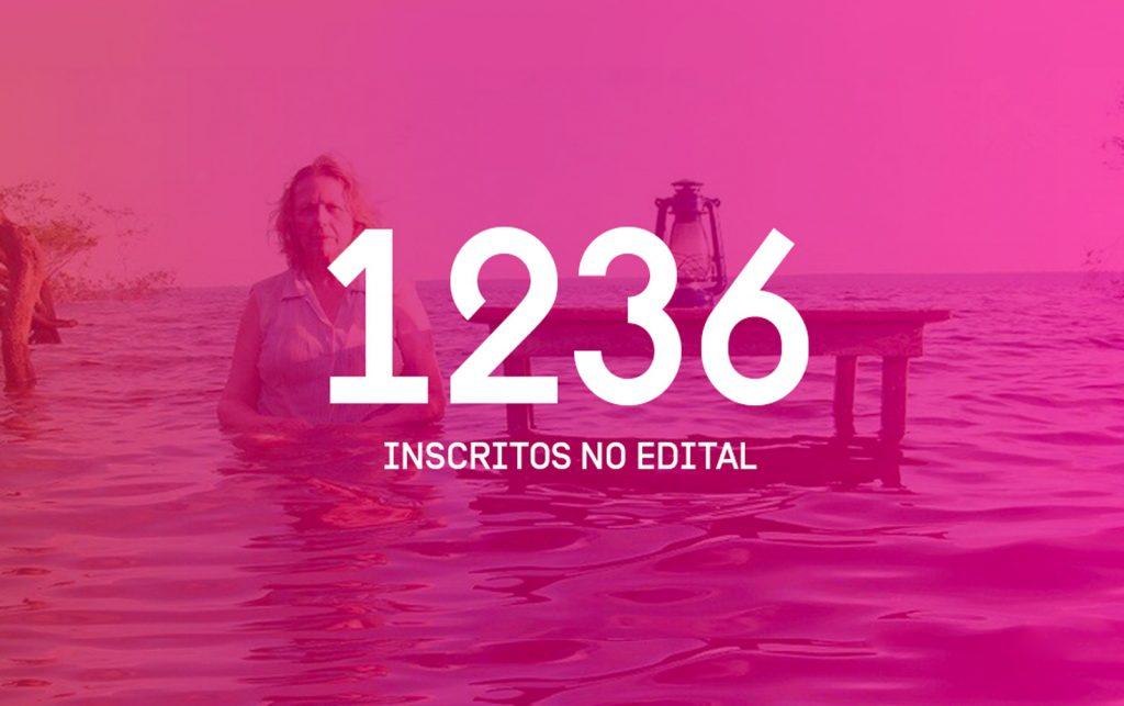 Impactos e Resultados: Edital de Cultura 2018